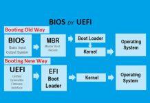 Perbedaan legacy BIOS dan UEFI pada Laptop