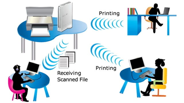 Cara Sharing Printer Windows 7, 8.1, atau Windows 10 ke komputer lain dengan WiFI