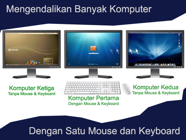 Mengendalikan banyak komputer dengan satu mouse dan keyboard