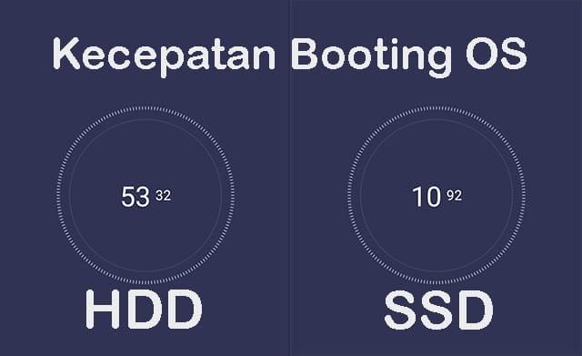 Kecepatan Booting OS antara HDD dan SSD