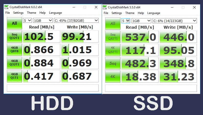 Perbandingan Sequential Read and Write antara HDD dan SSD