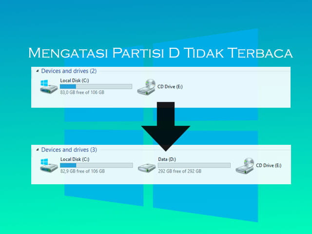 Cara mengatasi partisi d tidak terbaca di File Explorer Windows 7, Windows 8.1, dan Windows 10