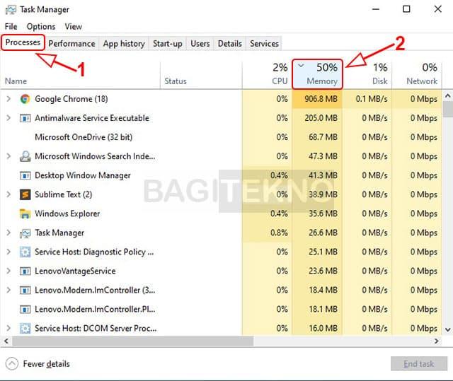 Cara melihat konsumsi RAM Laptop Windows 10