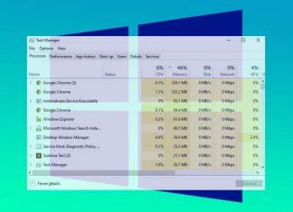 Cara membuka Task Manager di Windows 10, 8.1, 7